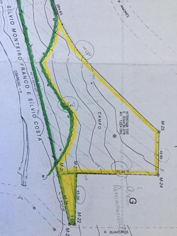 Pocos de Caldas Vila Togni Terreno Venda R$1.800.000,00  Area do terreno 6895.29m2